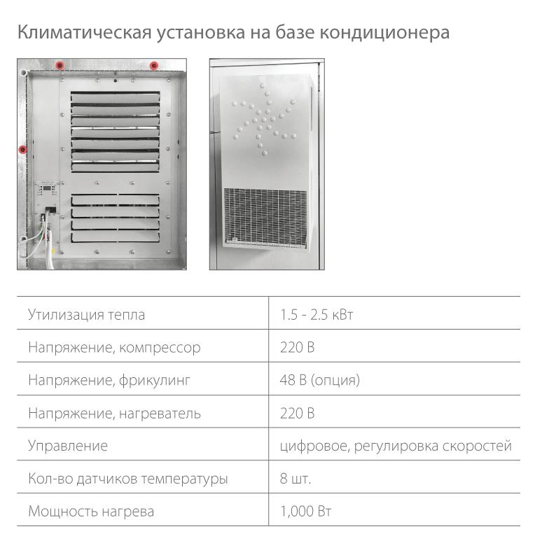 Климатическая установка на базе кондиционера